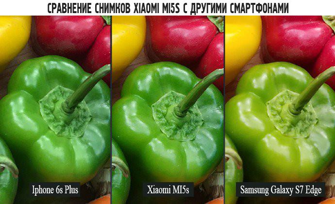 Сравнение камеры Xiaomi Mi5S
