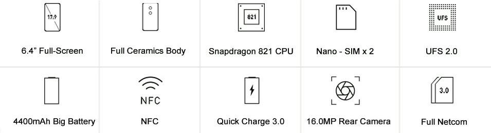 Производительность Xiaomi Mi Mix