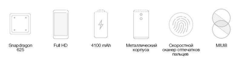 Производительность Xiaomi Redmi 4 Pro